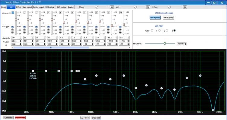 Cách chỉnh các thông số của vang ở Micro