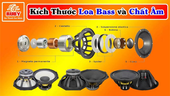Có phải loa bass có kích thước càng lớn sẽ càng hay